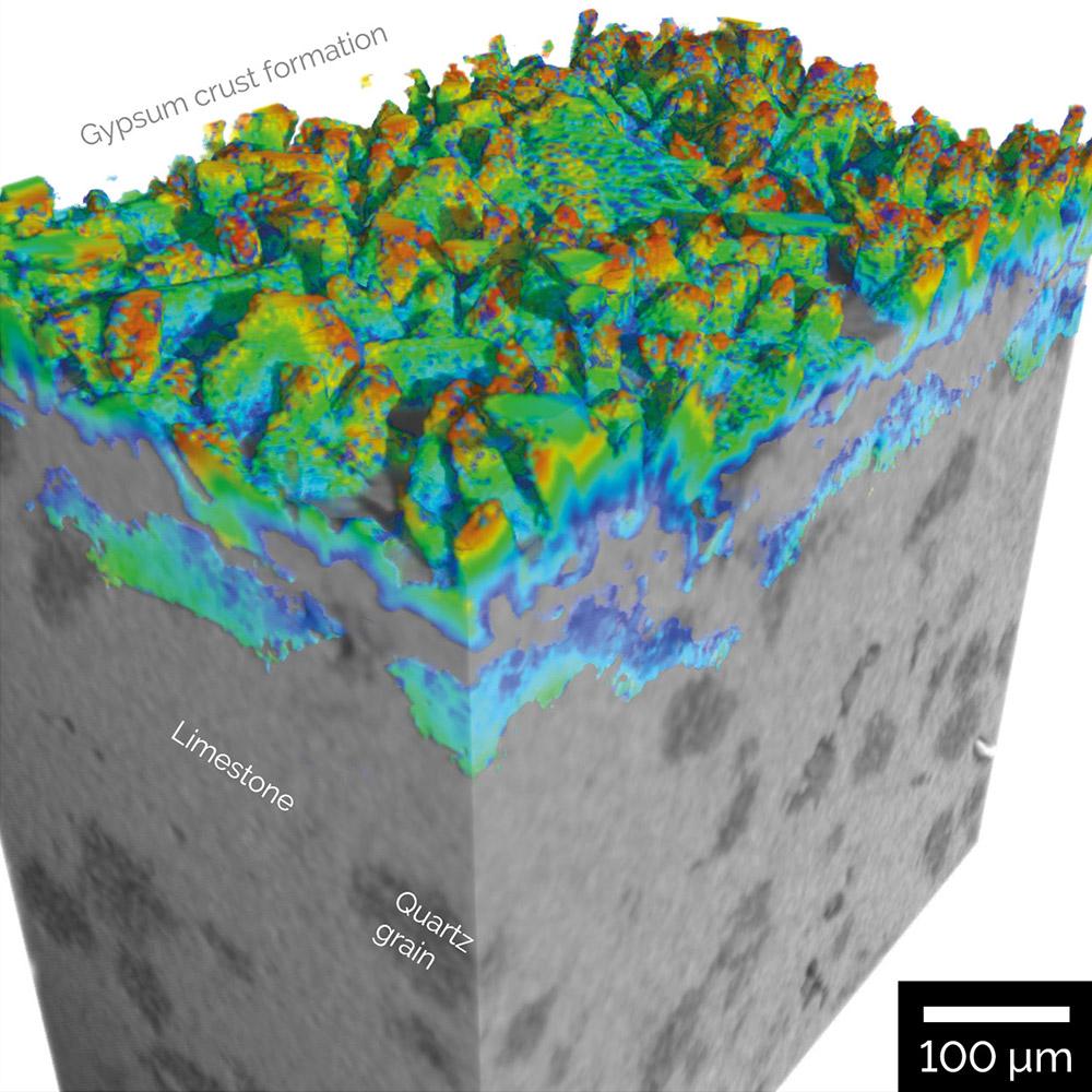 Crystalization of gypsum